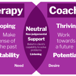 The Difference Between Coaching And Therapy by Cindy Stradling CSL, CPC